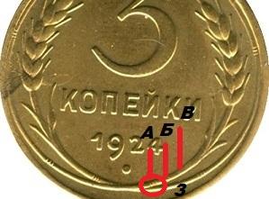 3 копейки 1924 года номинал разновид2